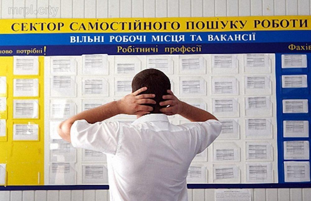Під час карантину 5000 жителів Тернопільщини офіційно стали безробітними