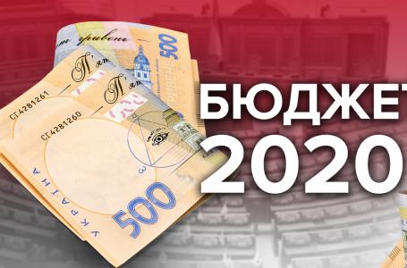 Через епідемію коронавірусу бюджет Тернополя уже втратив 47 мільйонів гривень