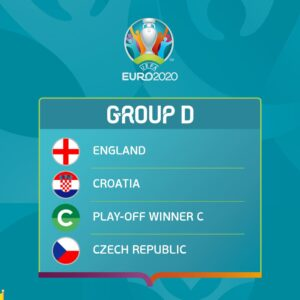 Євро-2020, група D