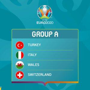 Євро-2020, група А