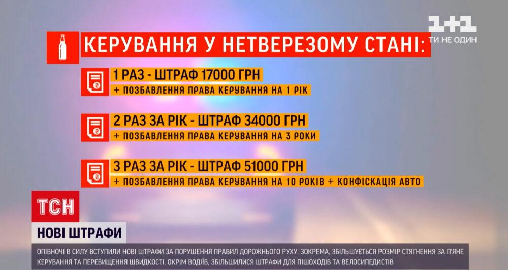 За п'яну їзду водій з Лановеччини отримав 51000 грн. штрафу і конфіскацію скутера