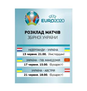 розклад матчів збірної України на Євро-2020