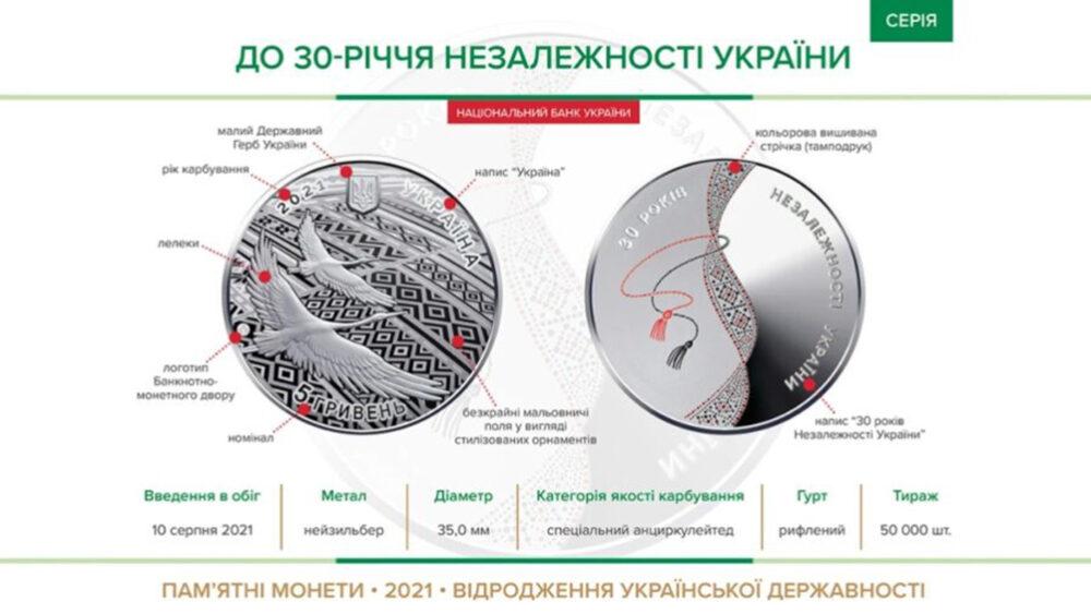 Робота художника з Бережан прикрасила монету до 30-річчя Незалежності України